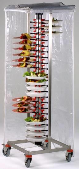 Schutzhülle für Plate Mate Tellerwagen Beispiel