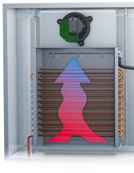 Meiko M-iClean ComfortAir Abluft-Wärmerückgewinnung für Untertisch-Spülautomaten
