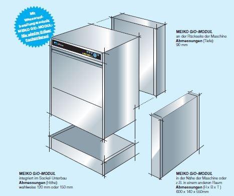 Meiko GIO-Modul Osmose Aufstellmöglichkeiten